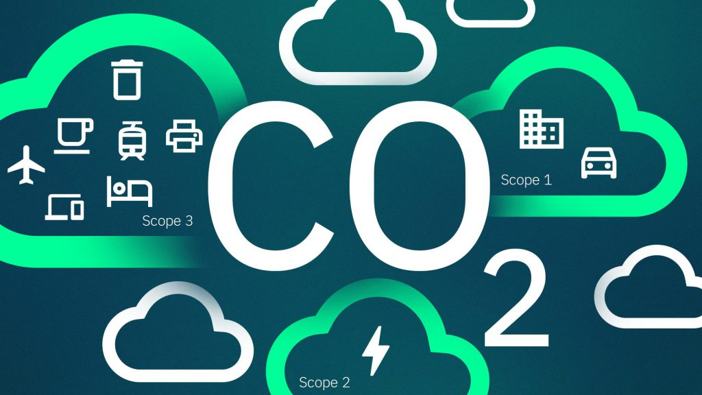 Emissionen werden eingeteilt in drei Bereiche: Scope 1, Scope 2 und Scope 3